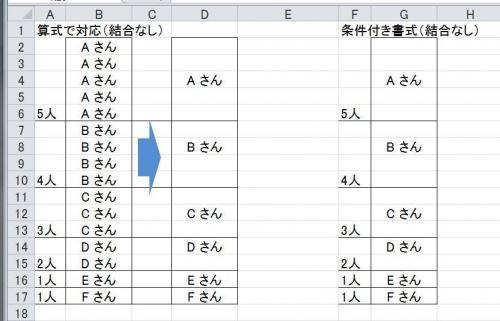 エクセルで、列内の連続した文字を一気に結合したい