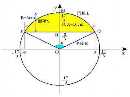 弧の長さ、及び面積の出し方 -教えてください。弧の長さ、及び ...