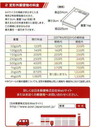 定型 郵便 料金
