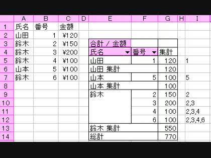 「【Excel2003】氏名が重複の場合の」の回答画像6