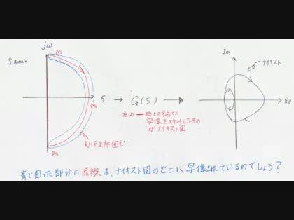 書き方 図 ナイキスト 線