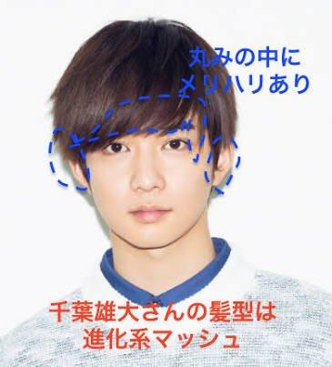 童顔丸顔男子に似合う髪型って何ですか? 前髪は眉毛かかる