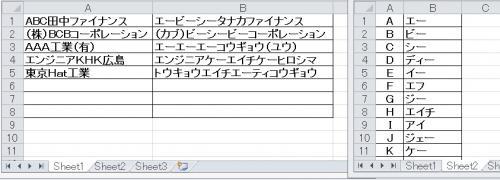 エクセル 漢字 カタカナ 変換