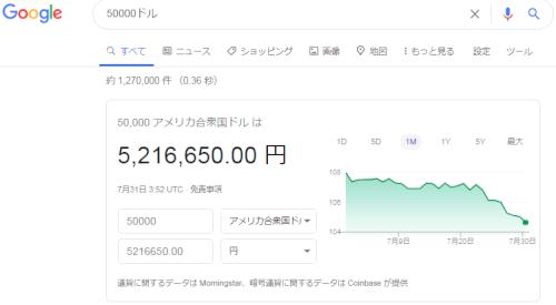 円 ドル 50 万 日本