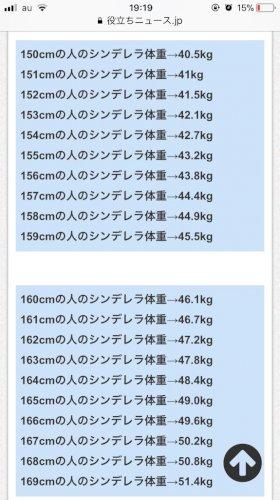 の 身長 154 体重 センチ 平均