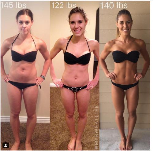 増える 体重 ダイエット トレ 筋 筋トレをしていたら、体重は増えたほうが望ましいのかもしれませんが、太ったのか、筋肉が付いたのかが、分からないのです。