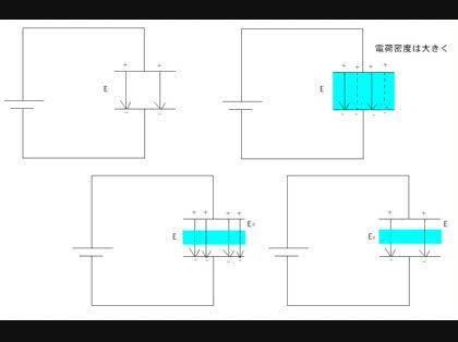 並行板コンデンサの誘電体の挿入...