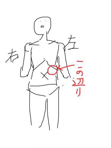 痛い が 科 左 下 の 肋骨 婦人