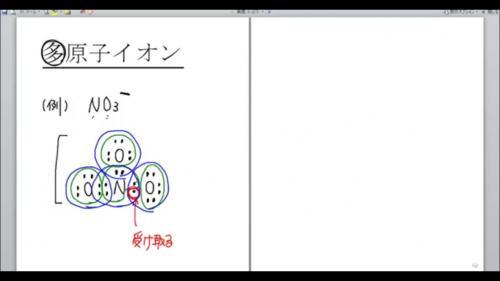 多原子イオンは共有結合してから...