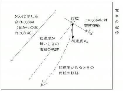 https://oshiete.xgoo.jp/_/bucket/oshietegoo/images/media/6/1001450_5497e8dca88d3/M.jpg