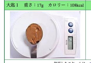 何 バター 大さじ グラム 1