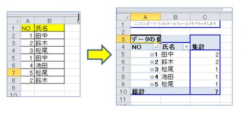 Excelで空白セルの数や重複セル(種類数 ...