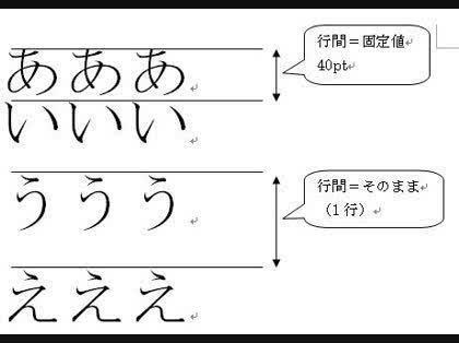 行間 狭く word