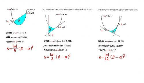 一 の 六 公式 分 積分の六分の一の公式は、先生が使える場合と使えない場合があると言っ