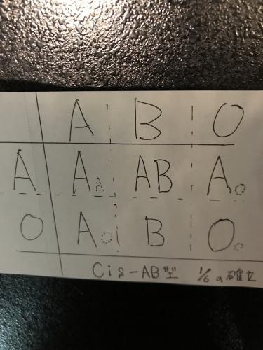 血液 型 型 ab が 生まれる