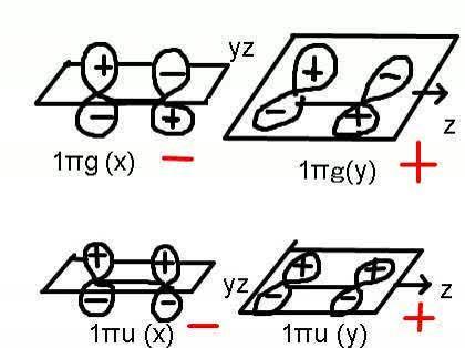 酸素分子O2の項記号について -酸...
