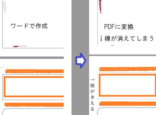 する に ワード pdf を