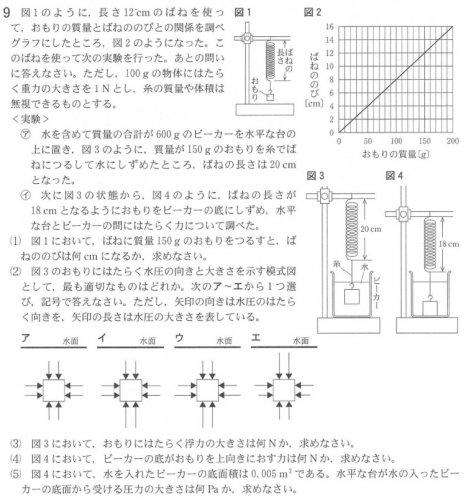 2017年の富山県高校効率入試問題の理科です。 この浮力の問題、解答見ても分からないので、教えていた