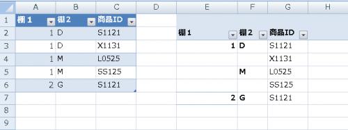 エクセルマクロ 重複したテキストデータを一行に整理したい