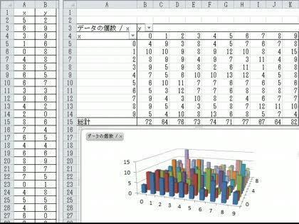 エクセル 三次元グラフの作成の仕方 エクセルのグラフでx軸とy軸を指 Excel エクセル 教えて Goo