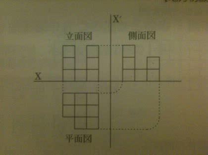 中心立方体数