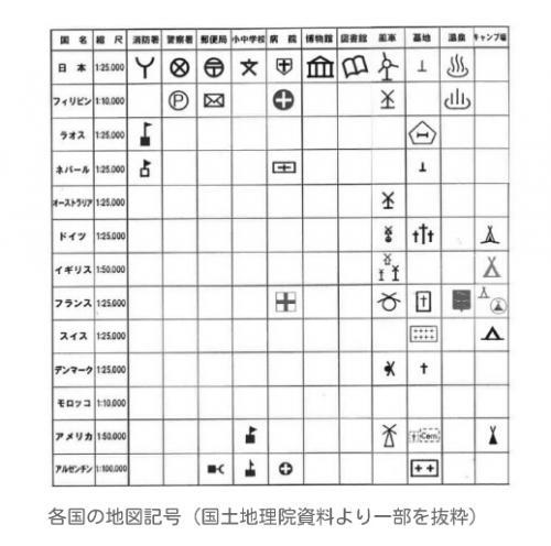 地図記号 田んぼ