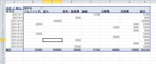 エクセル 2010 ピボットテーブルの罫線について エクセル2010のピボッ