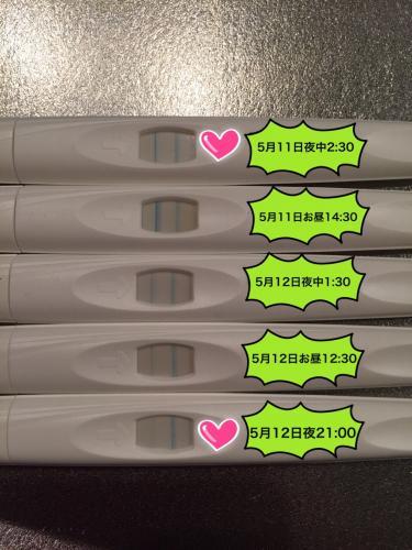 時間 帯 検査 薬 妊娠