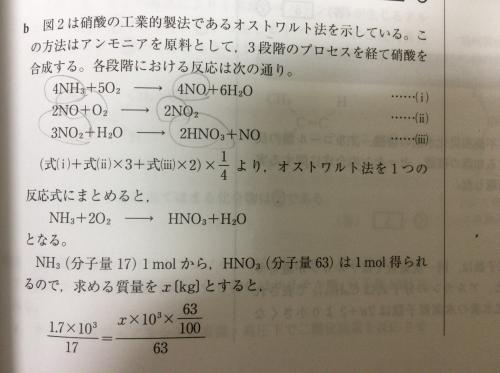 化学式 アンモニア 水