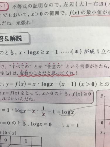 「この真ん中のlogxとxの式ってグラフに」の質問