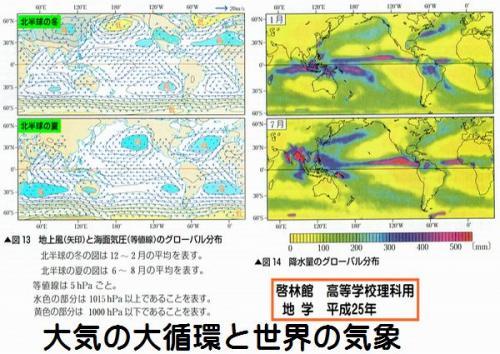 亜熱帯高圧帯の原因(なぜ暖かい...