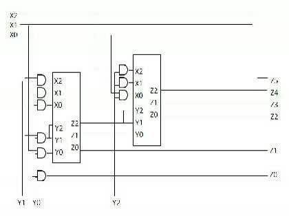 加算器を使った乗算器の回路図についての質問です。