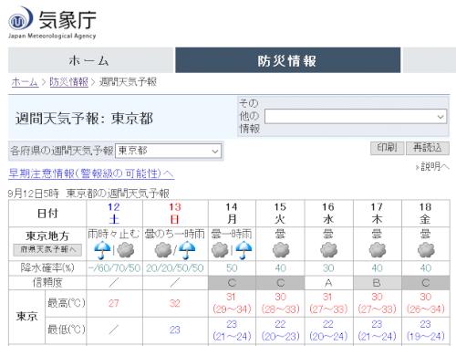 9 月 天気 予報 東京