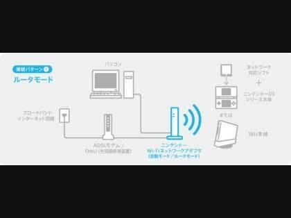 ニンテンドー wi fi ネットワーク アダプタ 価格
