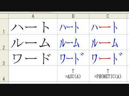 PHONETIC()関数が返す半角カナが...