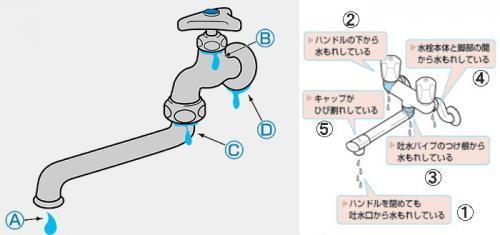 お風呂の蛇口を硬く閉めても水が出ます -お風呂の蛇口を硬く ...