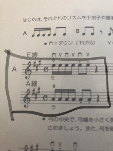 cee670b4776 黒の四角で囲った1部の楽譜について質問です。 ト音記号の隣にある3つ ...