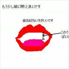 上手なキスの仕方