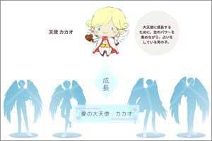 占い結果によって大天使カカオがさらに色々な天使に変化!